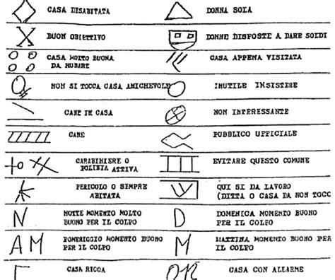 simboli furti appartamenti furti in casa e in appartamento ecco il codice dei ladri