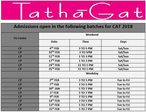 Cat Mba 2018 by Schedule2 Tathagat