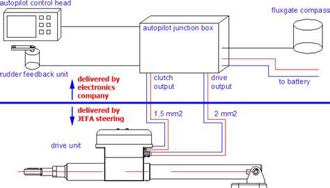 ship autopilot control system autopilot drive questions and answers
