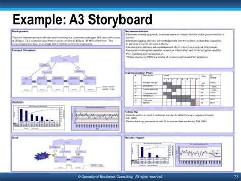 project a3 template 13 best a3 images on a3 kaizen and toyota