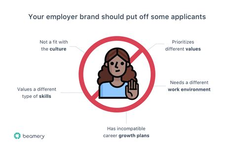 Livenatty Helps You Fit Into Different Brands by Employer Brand Don T Be Different Differentiate