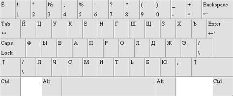 georgian qwerty keyboard layout tata letak papan tombol jari wikipedia bahasa indonesia
