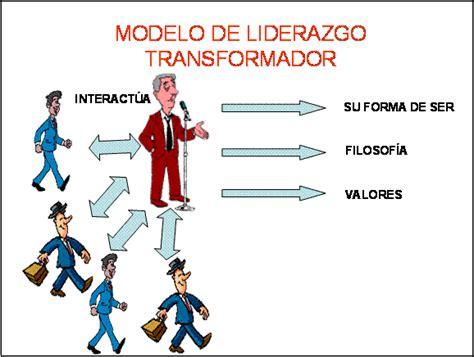 imagenes gerencia educativa pol 237 tica educativa para el liderazgo transformacional de