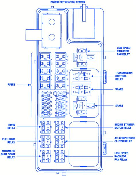 2009 chrysler sebring fuse box diagram 38 wiring diagram