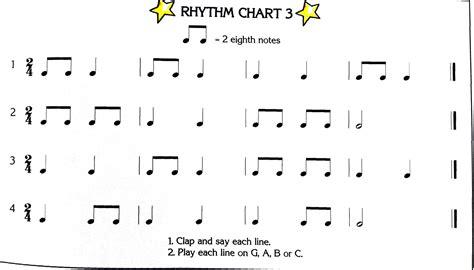 rhythmic pattern activities home ewing diana m