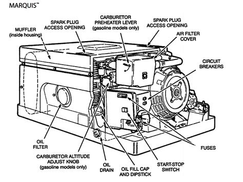 onan 4000 rv generator wiring diagram new wiring diagram