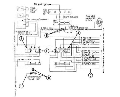 cucv wiring diagram 19 wiring diagram images wiring