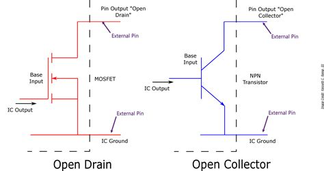 transistor opening what is an open drain