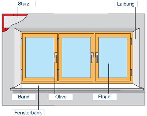 Fenster Einbauen by Fenster Einbauen Tipps Zum Richtigen Montieren Fenstern