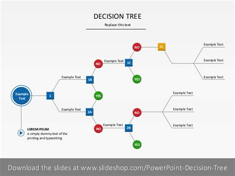 yes no decision tree template decision tree