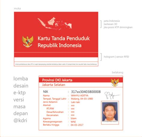Desain Database E Ktp | merah putih e ktp ku hellomotion com