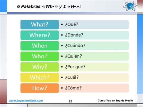 preguntas con wh and can 1 1 el verbo to be oraciones y preguntas con wh
