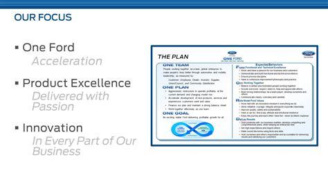 auto dealer floor plan line of credit 100 auto dealer floor plan line of credit 20