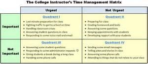 time matrix template njyloolus stephen covey time management matrix template