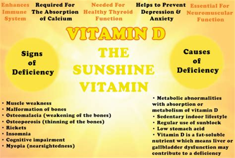 vitamin d deficiency free 1 hour vitamin d lecture hypercalcemia eat heal love