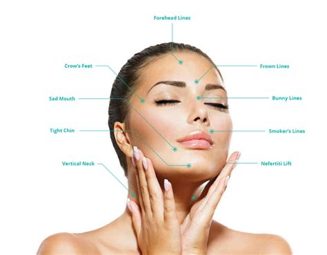 7 Wrinkle Areas And How To Treat Them by Botox Anti Wrinkle Injections Look Lovely Doctor