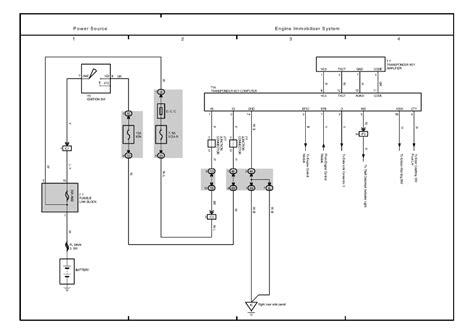 wiring diagram of toyota tamaraw fx wiring diagram schemes