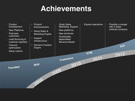 Investor Presentation Template   Download at Four Quadrant