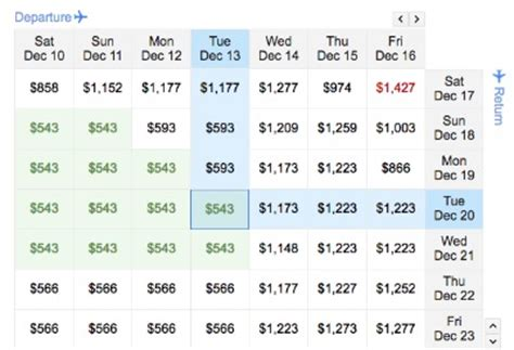 Airfare Calendar New Tool From Flights To Help You Find The Lowest