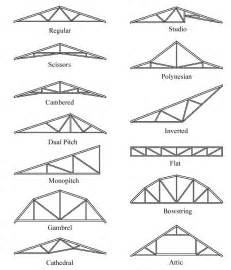 Flat Roof Angle 25 Best Ideas About Roof Truss Design On Roof