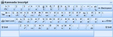 keyboard layout of nudi kannada indic input webdunia software informer