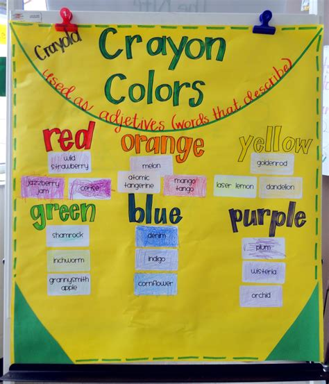 the inspired apple color word adjective activity