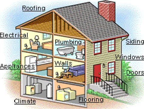 maryland home inspection services home mold and radon
