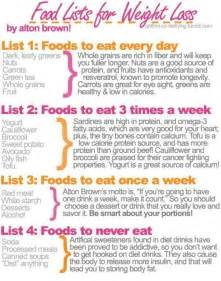 top diet foods healthy weight loss meal plan