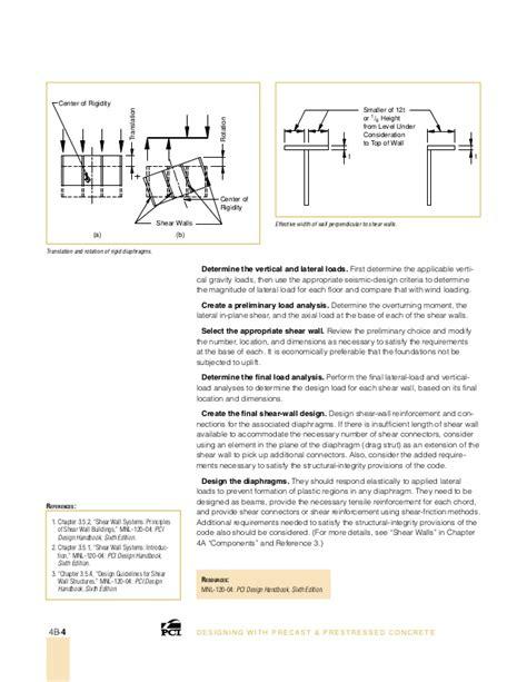 layout anchor gravity pci dwp binder ch4