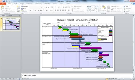 Putting Together A Powerpoint Timeline Schedule Onepager Pro Timeline Add In For Powerpoint