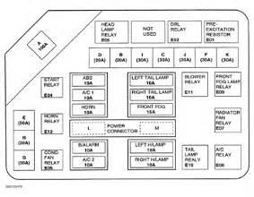 2003 Hyundai Elantra Fuse Box Diagram Which One Is The Fuse Box Diagram 2003 Hyundai Tiburon