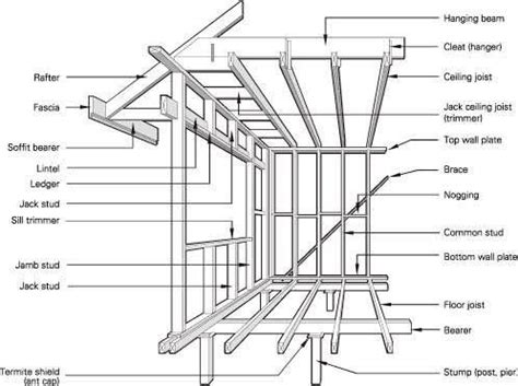 timber frame section detail 17 best images about timber frame construction on