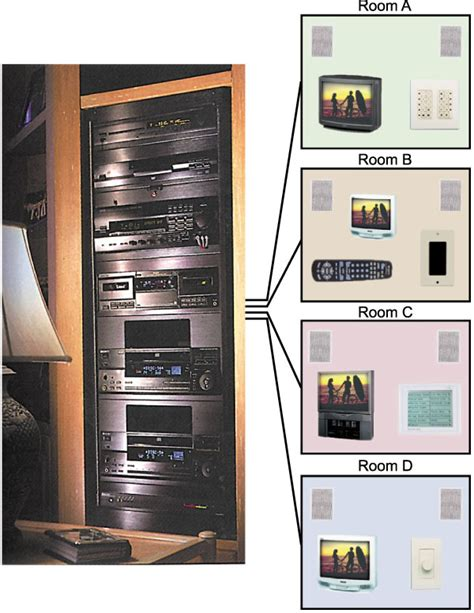 design home audio video system home audio video systems smarthome