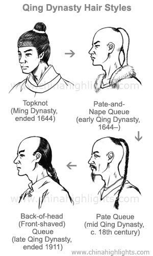 hair style of from empire qing dynasty history key events of china s last dynasty