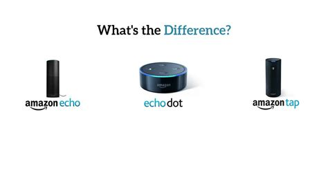 echo vs echo dot vs tap which one should you buy