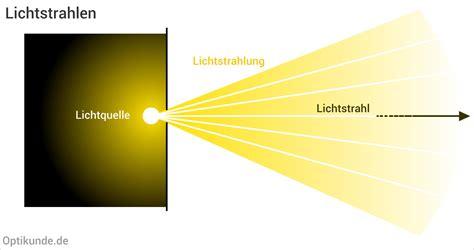 kleine lichtquelle lichtstrahlen was ist ein lichtstrahl