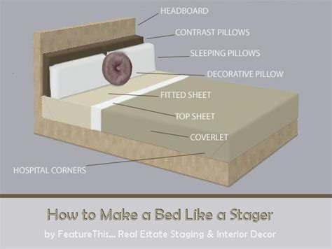 how to make a hotel bed bedtime stories tips on how to make a bed that