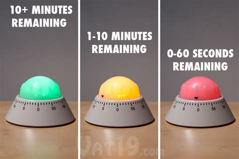 alert colors color alert kitchen timer color changes according to how