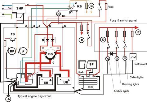 electrical panel board wiring diagram pdf wiring diagram