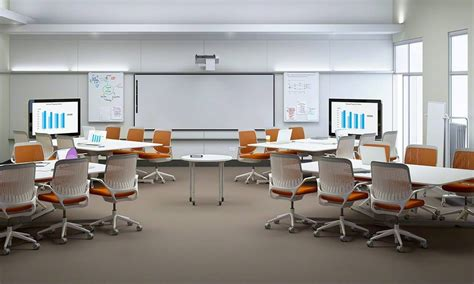 Office Environments by Education Office Environments