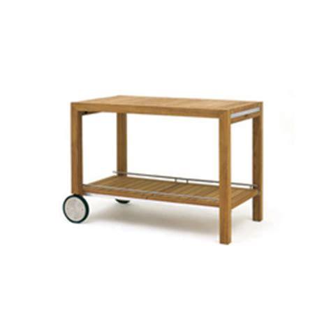 table roulante de jardin dessertes de jardin tables de jardin de haute qualit 233 sur