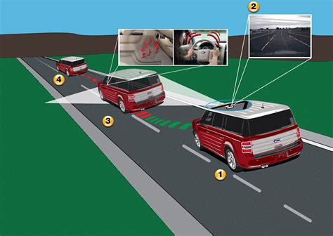 Post Collision Safety System ford post collision safety system