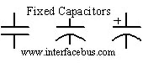 symbol for fixed capacitor engineering capacitor dictionary capacitor terms and