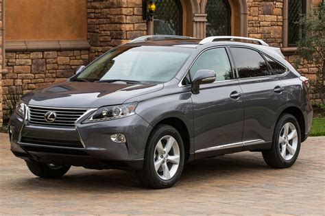 maintenance schedule for 2015 lexus rx 350 openbay