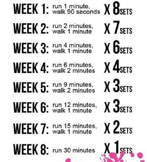lose weight couch to 5k runners training schedule and training on pinterest