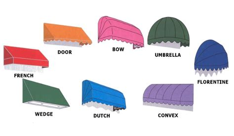 types of awnings canopy awnings melbourne dutch hoods euroblinds