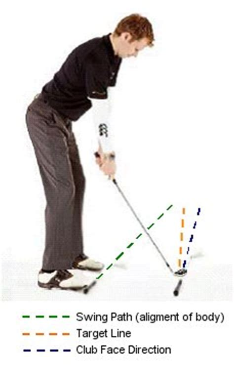 golf swing draw how to hit a draw in golf easier method free online