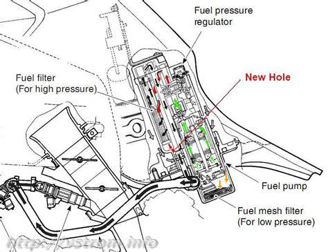 gas fuel filter wiring diagrams wiring diagram schemes