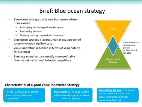 Blue Ocean Strategy Part 1 Blue Strategy Powerpoint