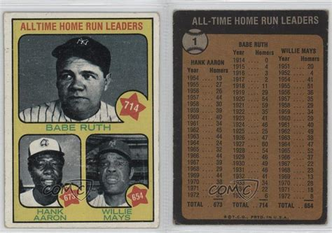 1973 topps 1 all time home run leaders ruth hank